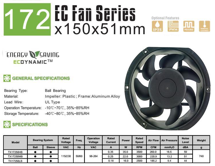 170mm EC cooling fan