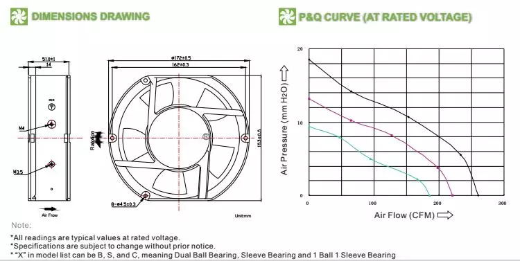 17050 EC cooling fan